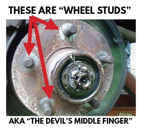 wheel_studs_diagram